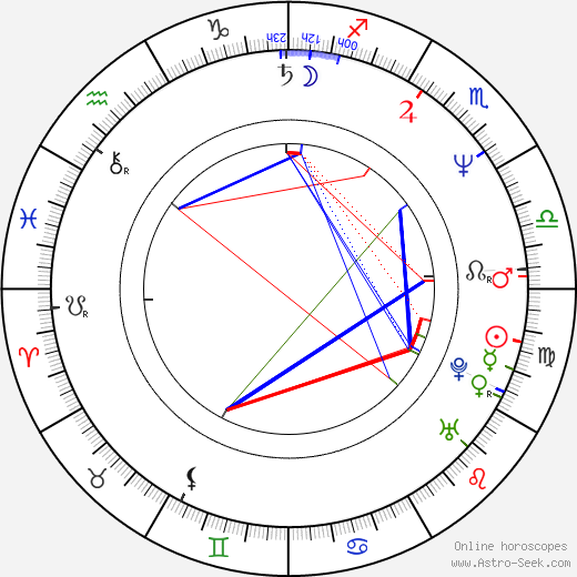 Lutz Hachmeister birth chart, Lutz Hachmeister astro natal horoscope, astrology