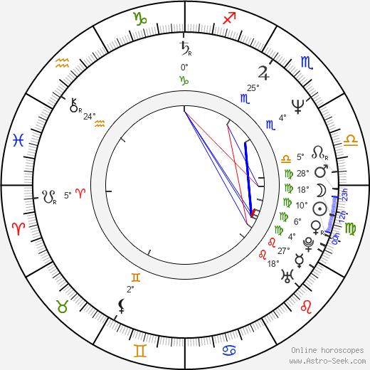 Merritt Butrick birth chart, biography, wikipedia 2019, 2020