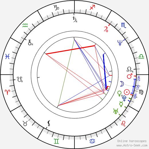 Merritt Butrick birth chart, Merritt Butrick astro natal horoscope, astrology