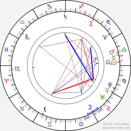 Paul-Anders Simma astro natal birth chart, Paul-Anders Simma horoscope, astrology