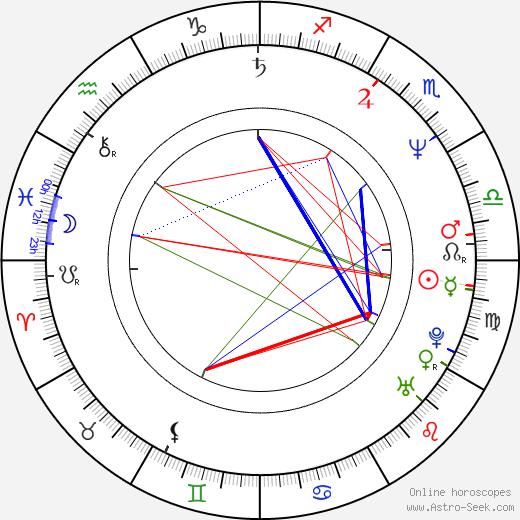 Peter Keleghan birth chart, Peter Keleghan astro natal horoscope, astrology