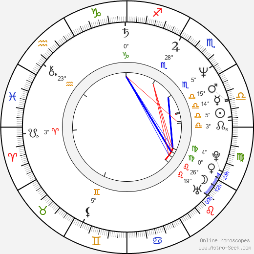 Philippe Caroit birth chart, biography, wikipedia 2018, 2019