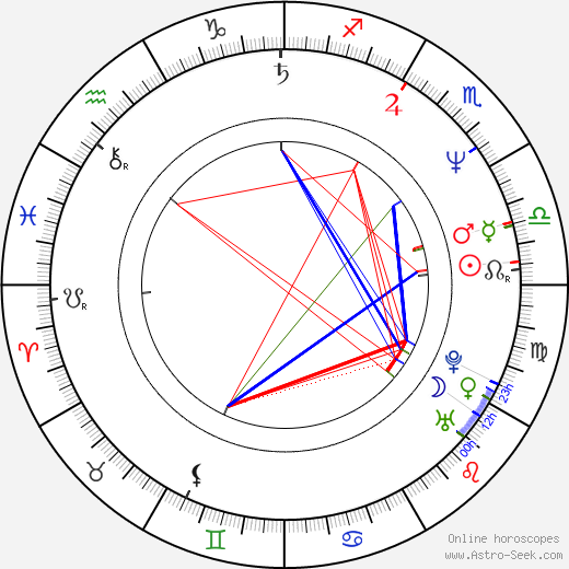 Philippe Caroit astro natal birth chart, Philippe Caroit horoscope, astrology