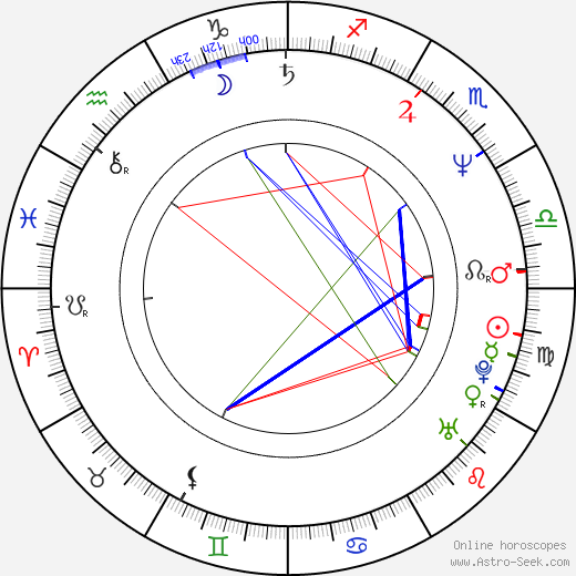 Song Ji-Na astro natal birth chart, Song Ji-Na horoscope, astrology