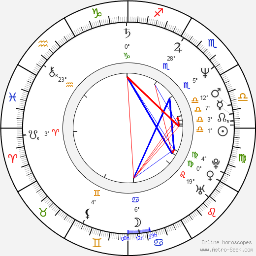 Soo-il Jeon birth chart, biography, wikipedia 2018, 2019