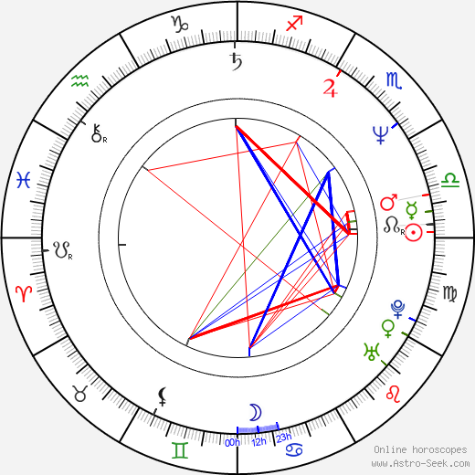 Soo-il Jeon astro natal birth chart, Soo-il Jeon horoscope, astrology