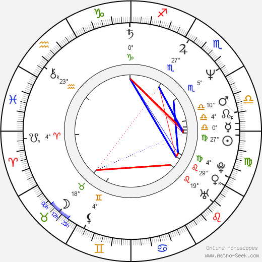 William Ostrander birth chart, biography, wikipedia 2019, 2020