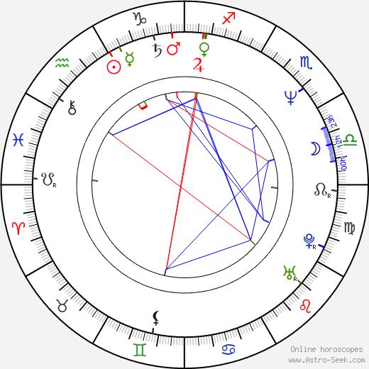 Abdel Qissi день рождения гороскоп, Abdel Qissi Натальная карта онлайн
