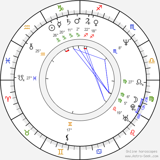 Andreas Jung birth chart, biography, wikipedia 2020, 2021