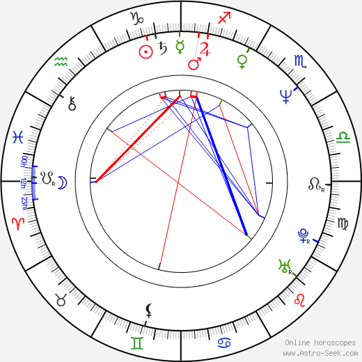 April Winchell birth chart, April Winchell astro natal horoscope, astrology