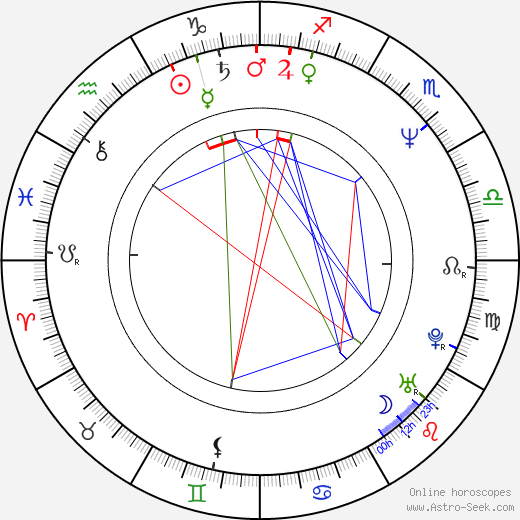 Beau Holden tema natale, oroscopo, Beau Holden oroscopi gratuiti, astrologia