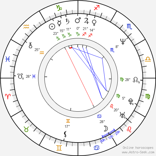 Brigitte Paquette birth chart, biography, wikipedia 2019, 2020
