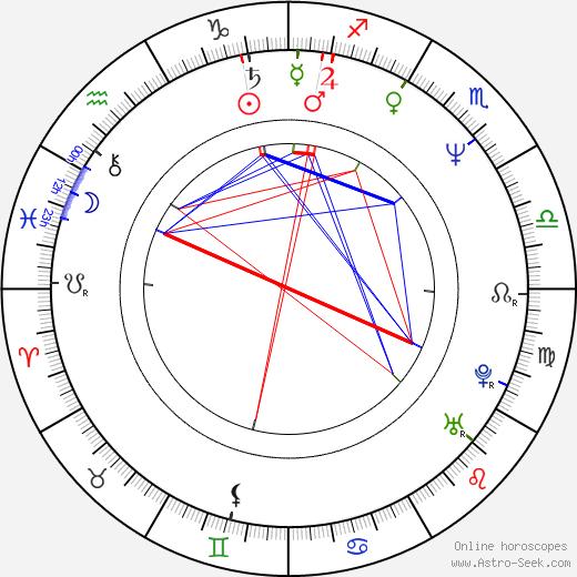 Daryn Okada tema natale, oroscopo, Daryn Okada oroscopi gratuiti, astrologia