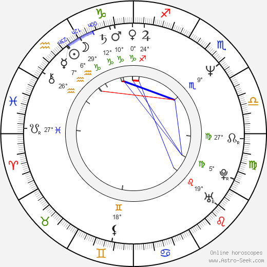 David Jeremiah birth chart, biography, wikipedia 2019, 2020