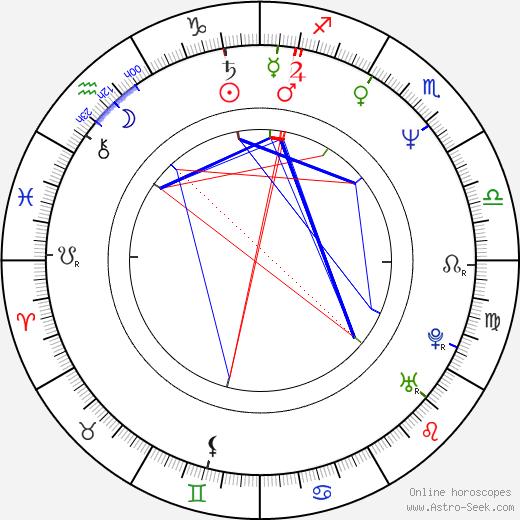 Gordon Chan birth chart, Gordon Chan astro natal horoscope, astrology