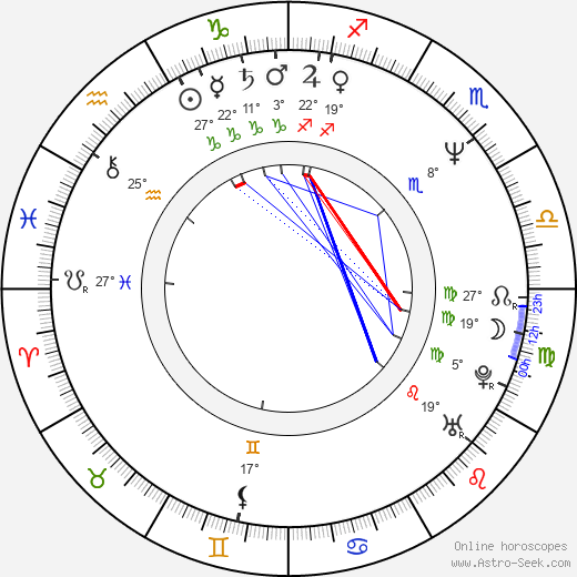 Herbert Duncanson birth chart, biography, wikipedia 2019, 2020