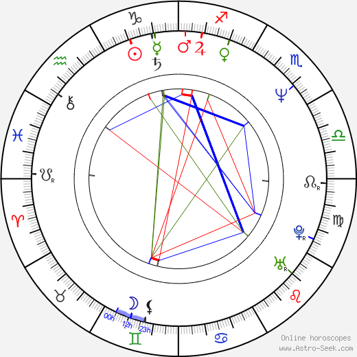 Jay Russell birth chart, Jay Russell astro natal horoscope, astrology
