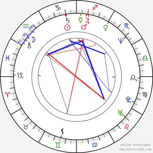 Jeff Taylor birth chart, Jeff Taylor astro natal horoscope, astrology