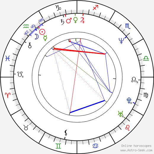 Jon Caliri tema natale, oroscopo, Jon Caliri oroscopi gratuiti, astrologia