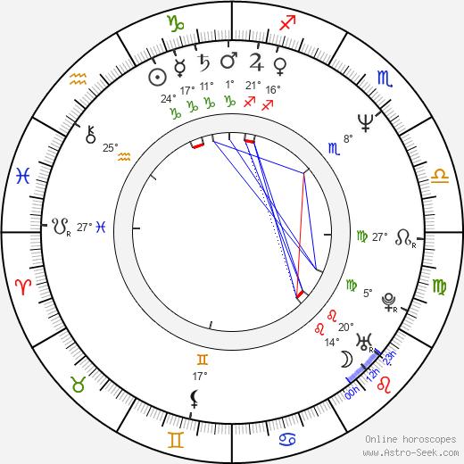 Kelly Asbury birth chart, biography, wikipedia 2019, 2020