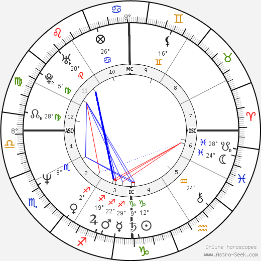 Michael Stipe Биография в Википедии 2019, 2020