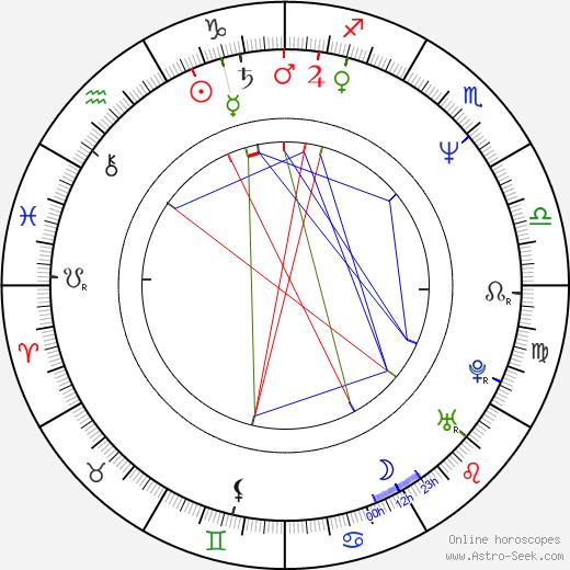 Per Fly birth chart, Per Fly astro natal horoscope, astrology