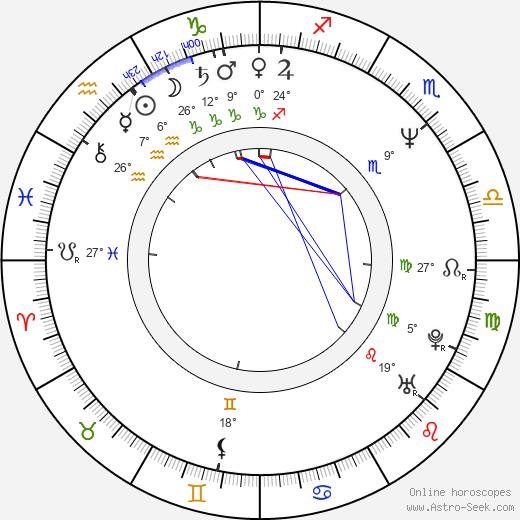 Piet Kroon birth chart, biography, wikipedia 2019, 2020