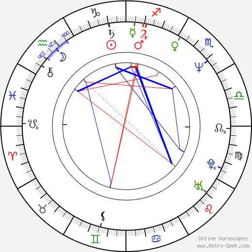 Shin'ya Tsukamoto astro natal birth chart, Shin'ya Tsukamoto horoscope, astrology