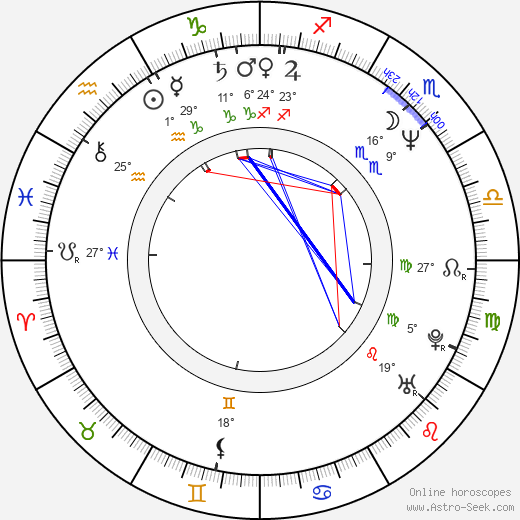 Simón Bross birth chart, biography, wikipedia 2019, 2020