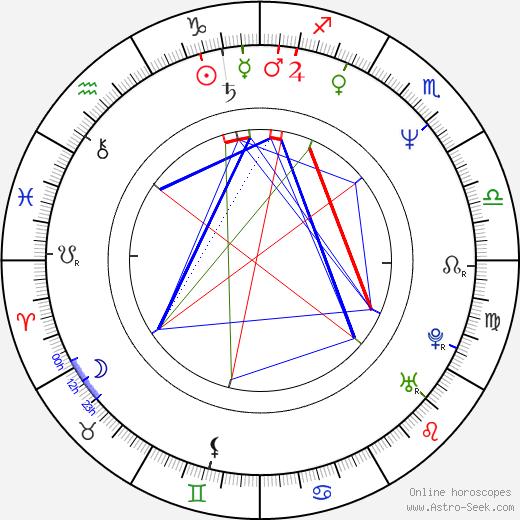 Tedi Moskov tema natale, oroscopo, Tedi Moskov oroscopi gratuiti, astrologia
