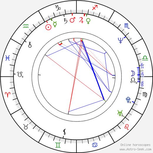 Vladimír Chrenovský tema natale, oroscopo, Vladimír Chrenovský oroscopi gratuiti, astrologia