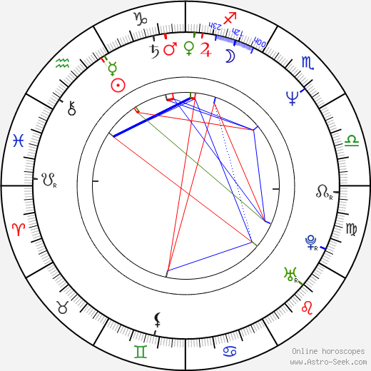 Vladimír Wimmer astro natal birth chart, Vladimír Wimmer horoscope, astrology