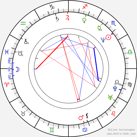 Arnaud Desplechin tema natale, oroscopo, Arnaud Desplechin oroscopi gratuiti, astrologia