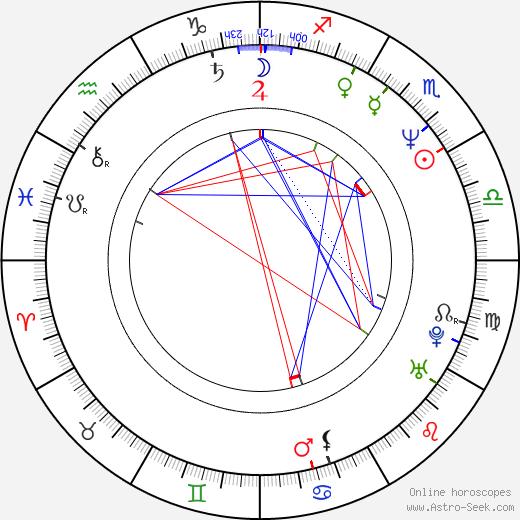 BD Wong astro natal birth chart, BD Wong horoscope, astrology