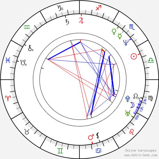 Birgitte Simonsen tema natale, oroscopo, Birgitte Simonsen oroscopi gratuiti, astrologia