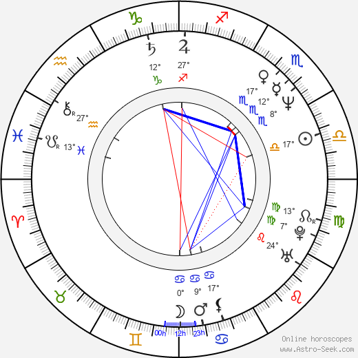Byeong-ok Kim birth chart, biography, wikipedia 2019, 2020