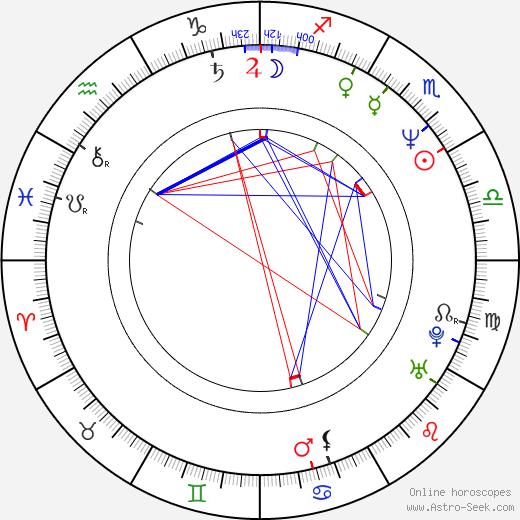 Dave Bean birth chart, Dave Bean astro natal horoscope, astrology
