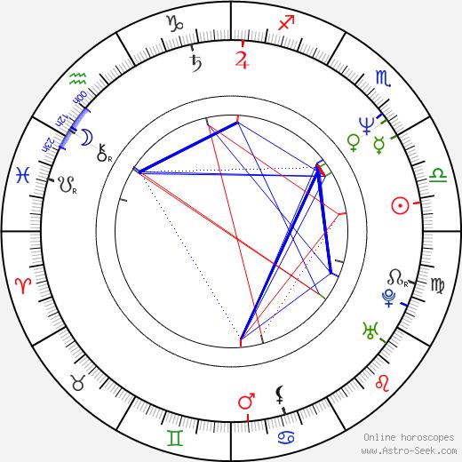 Elizabeth Dennehy tema natale, oroscopo, Elizabeth Dennehy oroscopi gratuiti, astrologia