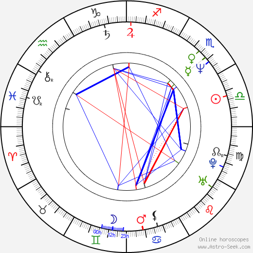 François Levantal horoscope, astrology, François Levantal astro natal birth chart