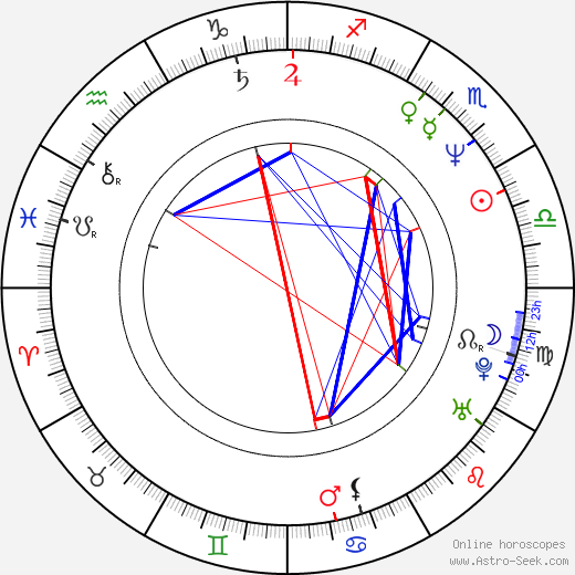 Guy Henry astro natal birth chart, Guy Henry horoscope, astrology