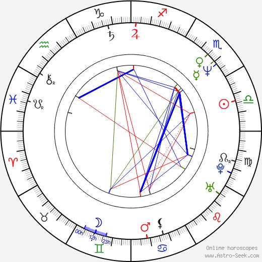 Guylaine Tremblay astro natal birth chart, Guylaine Tremblay horoscope, astrology