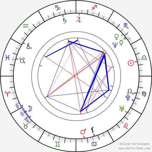 Jeff Trachta birth chart, Jeff Trachta astro natal horoscope, astrology