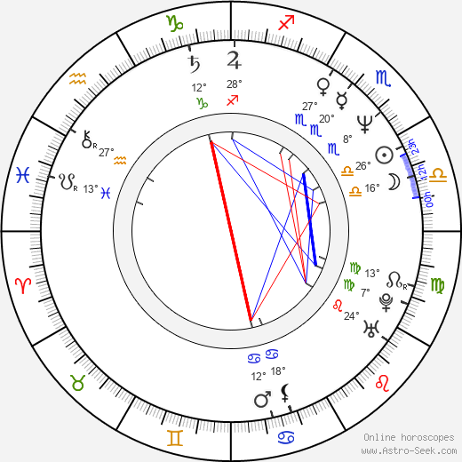 Jennifer Holliday birth chart, biography, wikipedia 2020, 2021