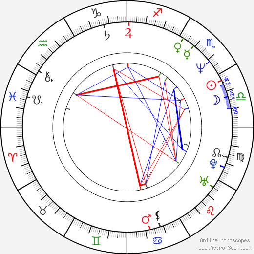 Jennifer Holliday birth chart, Jennifer Holliday astro natal horoscope, astrology