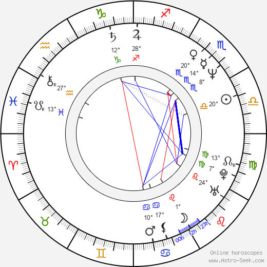 Joey Belladonna birth chart, biography, wikipedia 2020, 2021