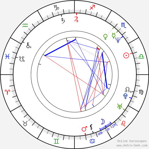 Joey Belladonna birth chart, Joey Belladonna astro natal horoscope, astrology