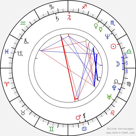 John Schwartzman tema natale, oroscopo, John Schwartzman oroscopi gratuiti, astrologia