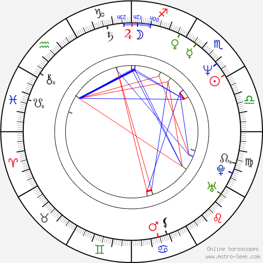 John Thaddeus birth chart, John Thaddeus astro natal horoscope, astrology