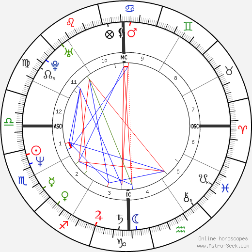 Jon Rodden день рождения гороскоп, Jon Rodden Натальная карта онлайн