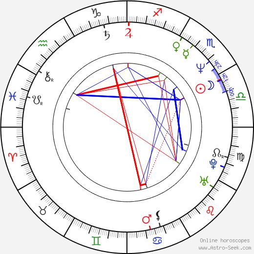 Martin Enlen birth chart, Martin Enlen astro natal horoscope, astrology